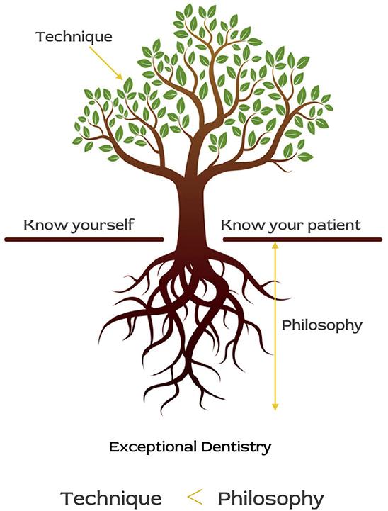 自由診療イメージ図